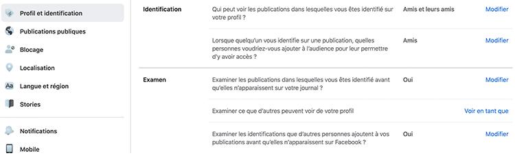 Examen des publications